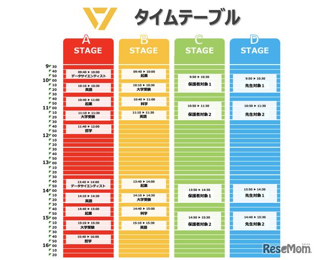 「バーチャルオープンスクール2021ワオ高等学校編」タイムテーブル