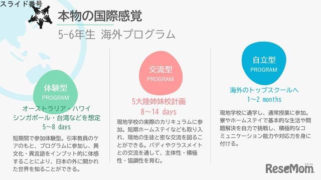 田中学園立命館慶祥小学校の海外プログラム