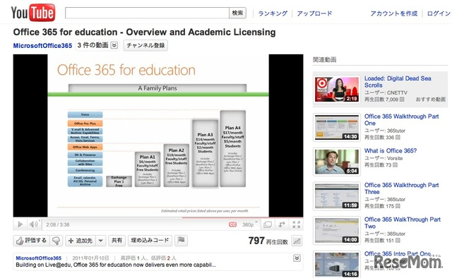 Office 365 for education - Overview and Academic Licensing