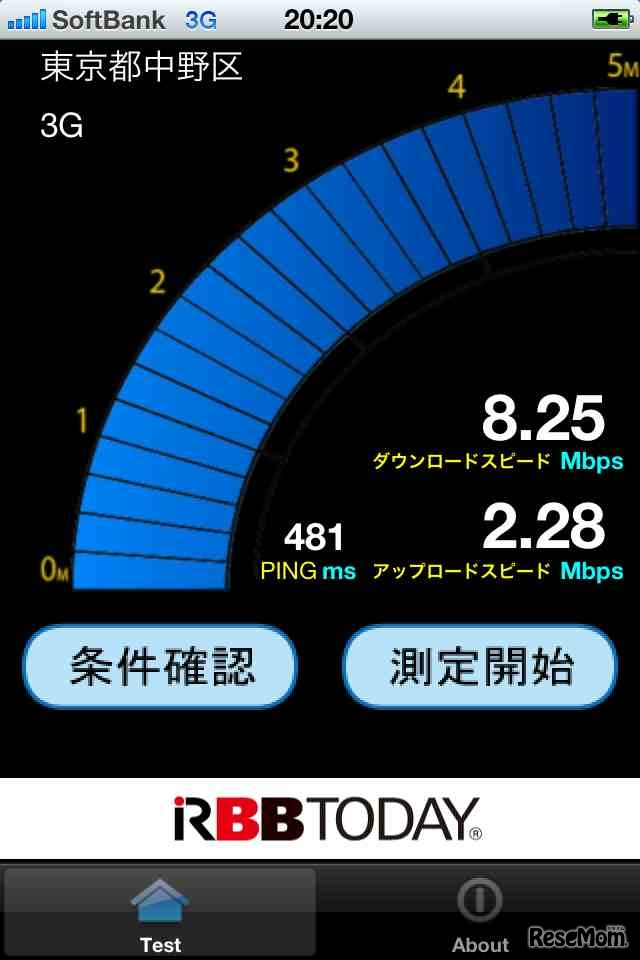 iPhone版 RBB TODAY SPEED TEST、3Gでの測定