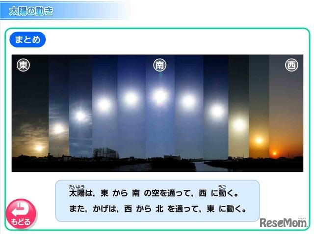 小学生向けPC総合学習ソフト ...