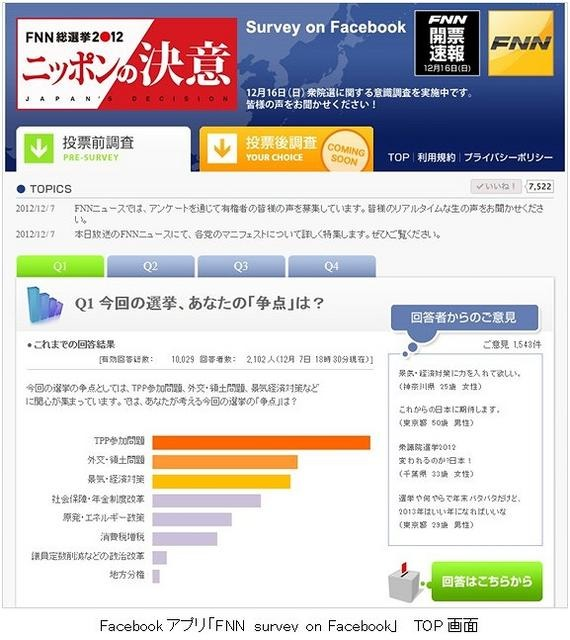 「FNN survey on Facebook」イメージ