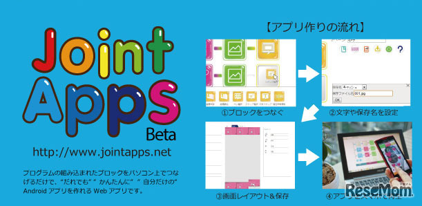 JointApps(アプリ作りの流れ)