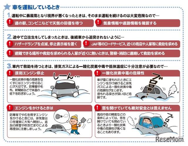 北海道における暴風雪の被害状況、臨時休校は1,106校に上る 5枚目の ...