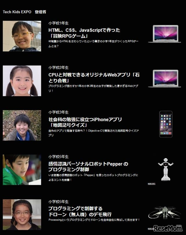 Tech Kids EXPO登壇者